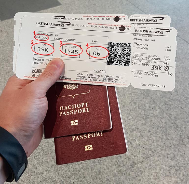 билет в тунис картинка все