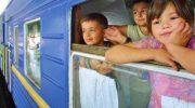 Где купить и сколько стоит детский билет на поезд